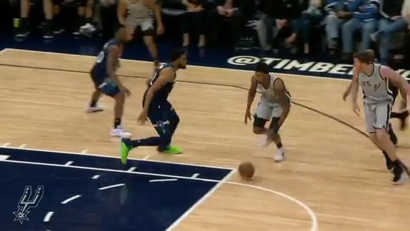 Highlights: Spurs vs. Timberwolves 1/18