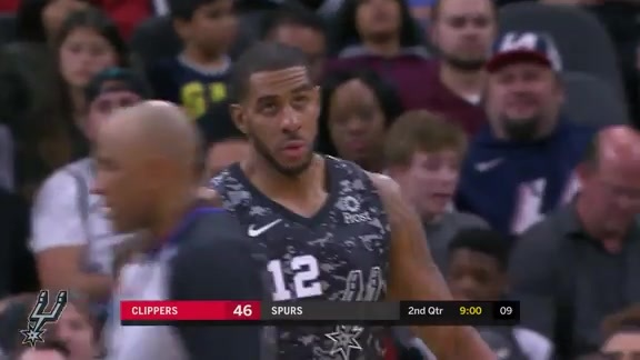 Highlights: Spurs vs. Clippers 1/20