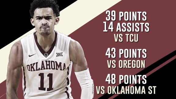 2018 Suns Draft Profile: Trae Young