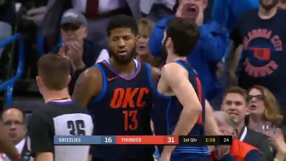 Highlights: Thunder vs. Grizzlies - 2/11