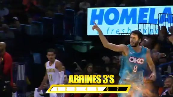 Abrines on Fire