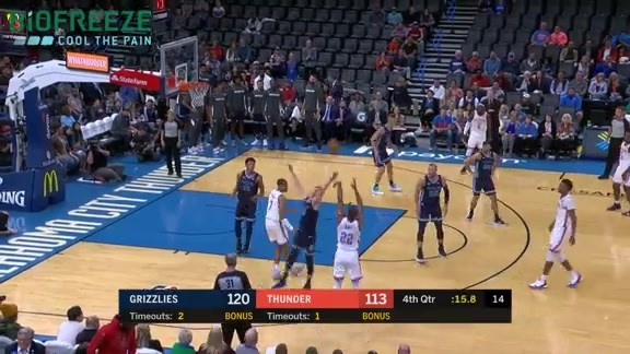 Highlights: Thunder vs Grizzlies