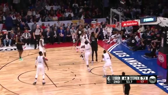 Harden To Towns For The Hoop