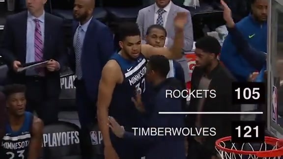The Series So Far: Timberwolves vs. Rockets
