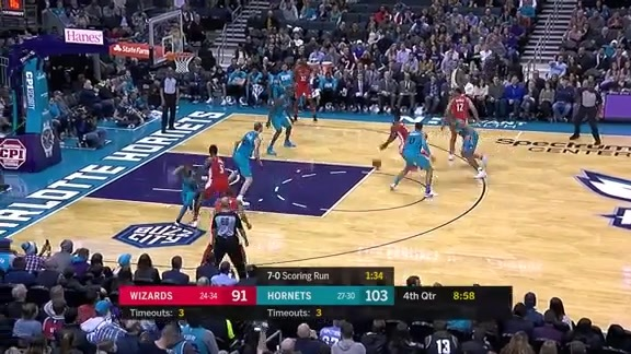 Highlights: Wizards vs. Hornets - 2/22/19