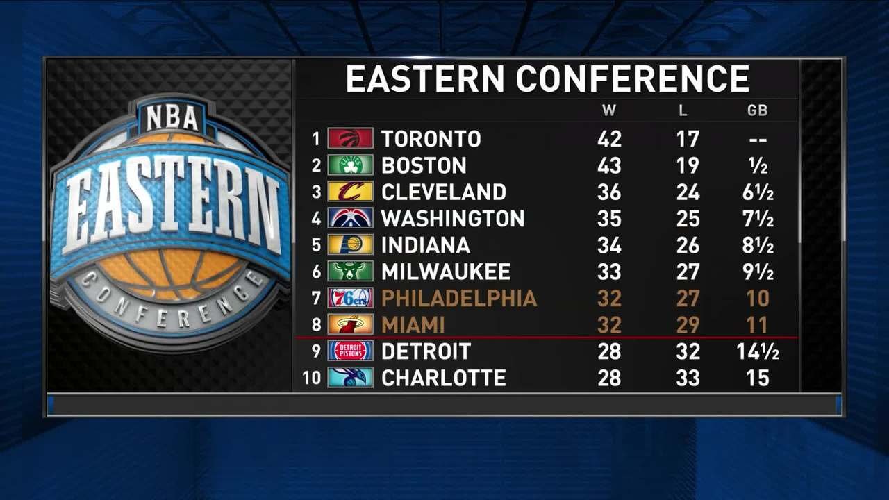 Players Only  Eastern Conference Race  026f44247